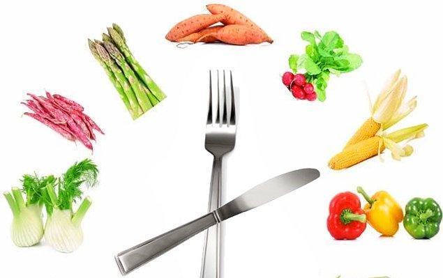 Hangi besini ne zaman yediğin çok önemli!