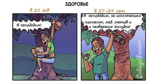 Правдивые комиксы: мы в 21 год vs. мы в 29 лет