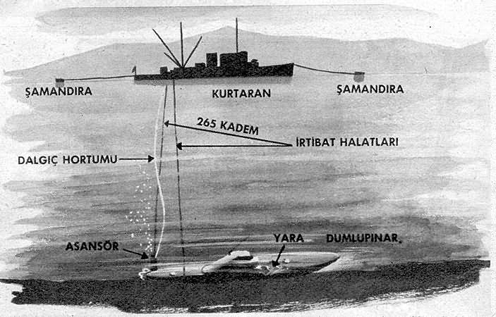 dumlupınar denizci görsel ile ilgili görsel sonucu