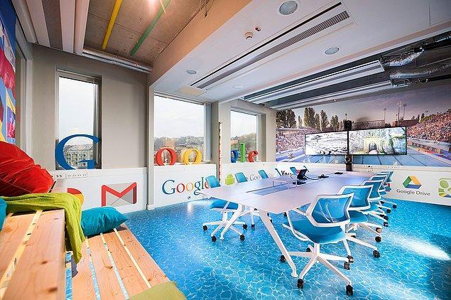 """2. Google şirketi, en verimli çalışma gruplarını oluşturabilmek için çalışanlarını incelemekte ve bu projeye """"Aristoteles Projesi"""" ismini vermektedir."""