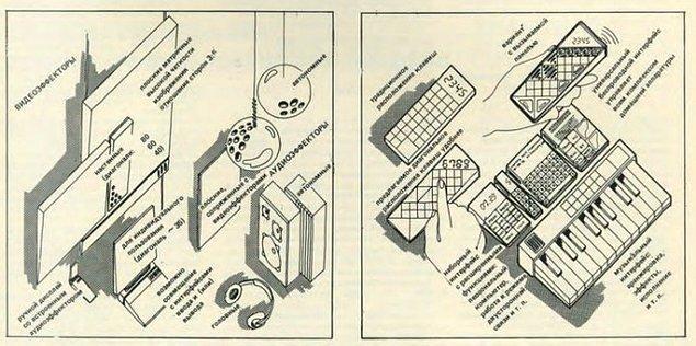 Çalışma notlarından mühendislerin vizyonunu anlamak çok basit.