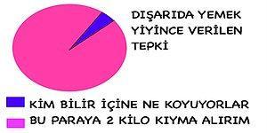 Tipik Türk Annesini Bilimsel Açıdan İnceledik! Anneliğe Dair 11 Grafik