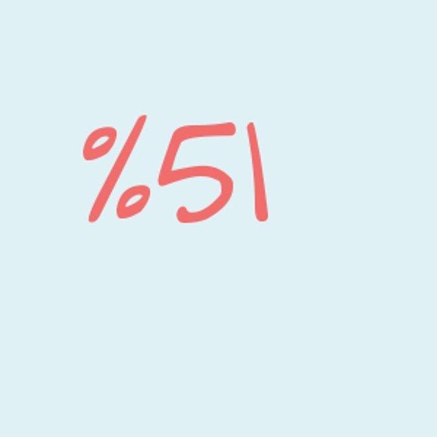 Yüzde 51!