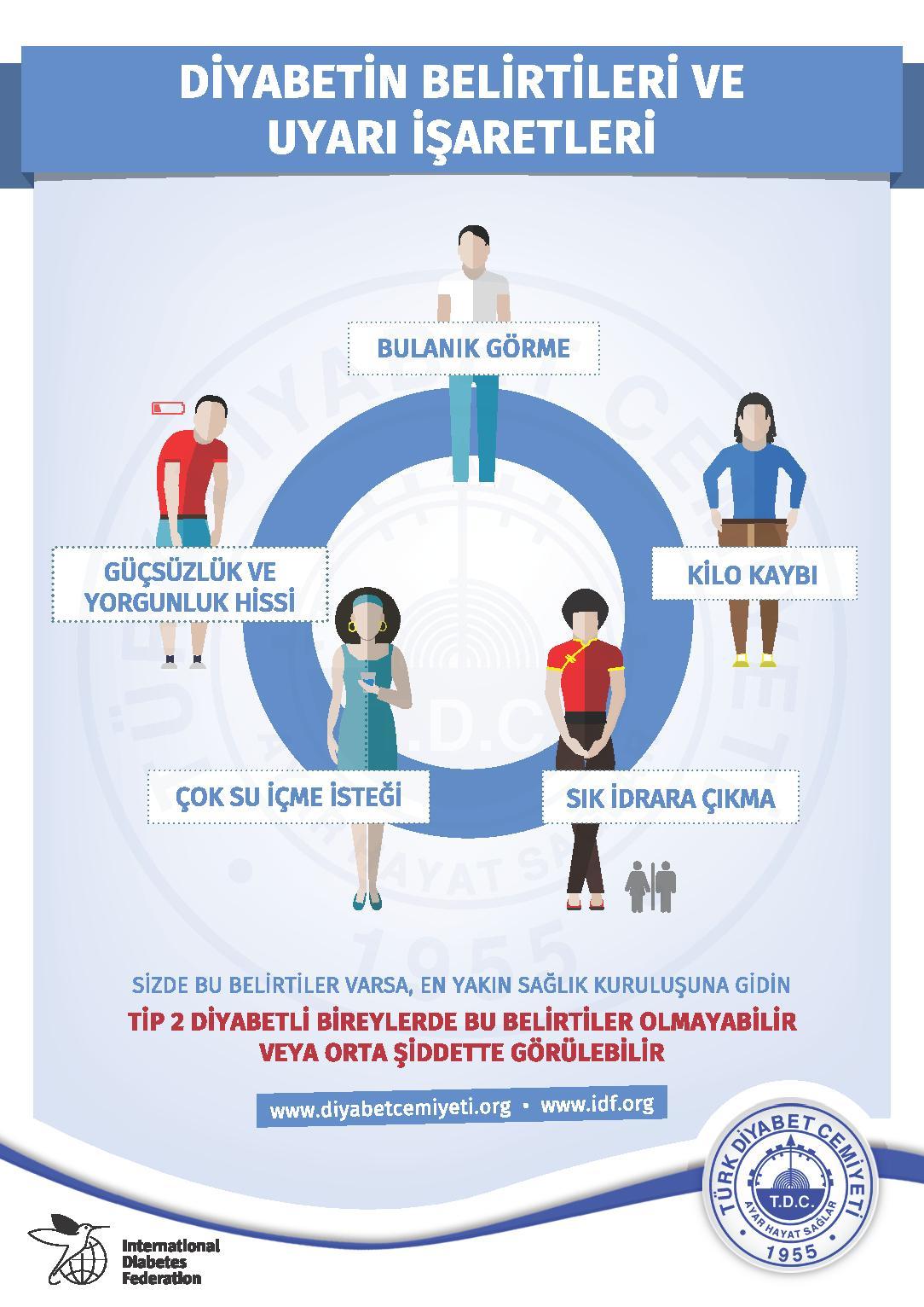 Tip 2 diyabetli şeker hastalığı