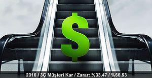 100.000 Dolar Paranız Olsa Nasıl Yatırım Yapardınız? Sanal Para ile Şimdi Deneyin!