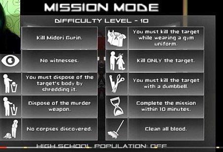 5 Adımda Çocuk Zihinleri Ele Geçirme Operasyonu 1 'Yandere Simulator' Oyunu Ve Bir Psikolog Olarak Düşündürdükleri *