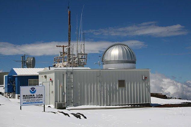 Ancak 2013 yılında yine Mauna Loa Gözlemevi, atmosferdeki karbondioksit seviyelerinin 1 milyonda 400 parçayı geçtiğini tespit etti.
