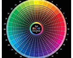 2- En Sevdiğin Rengi Alalım Şimdi Senden:
