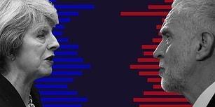 İngiltere Seçimleri: Hiçbir Parti Mecliste Çoğunluğu Elde Edemedi