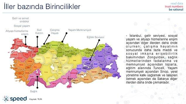 20. Gerçekleriyle Türkiye...