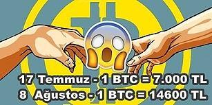 Neymiş Bu Bitcoin? Bir Gecede Tüm Paranızı İkiye Katlayacak Mucize Kur