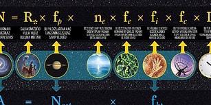Neden Uzaylılarla Karşılaşmadığımızı Açıklayan 17 Hipotez