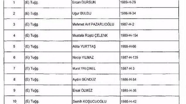 8. 10 emekli TSK personelinin rütbeleri alındı.
