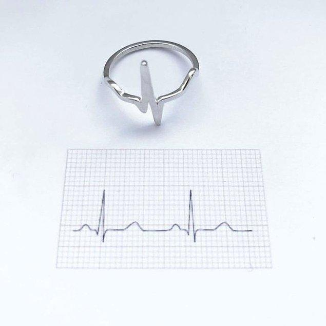3. Kalp atışı