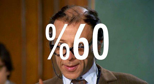 Sen ortaokul bilgilerinin %60'ını hatırlıyorsun!