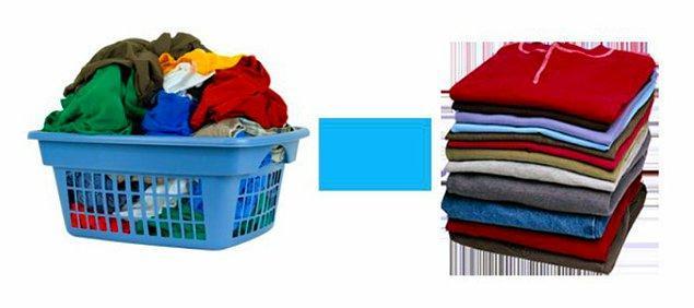 15. Giysiler nasıl toparlanır? Bulaşıklar ne zaman yıkanır? Buzdolabında ne nerede durmalı?