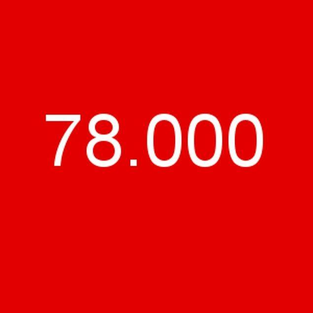 78.000!