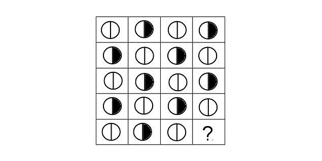 5. ? yerine hangisi gelmelidir?
