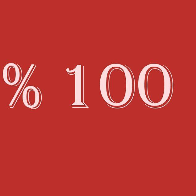 Verdiğin cevaplara göre sen % 100 bencilsin!