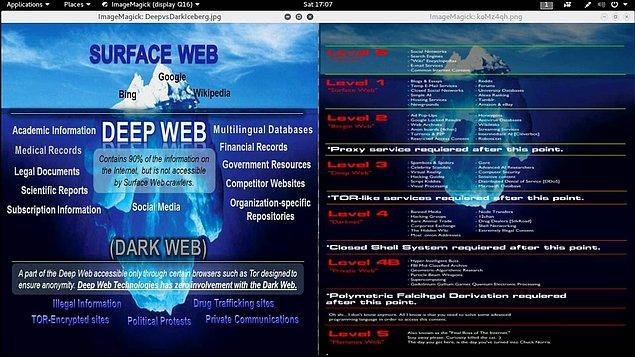 """1. Çoğu kişiye göre ise Deep Web bir şehir efsanesi, """"kötülüklerin olduğu yer"""" olarak lanse edilir."""