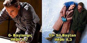 IMDb Puanlarına Göre Son 25 Yılın En İyi 25 Filmi