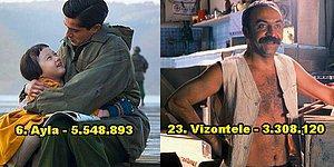 Akın Var Sinemaya Akın! Gişede 3 Milyondan Fazla Gişe Yapan 23 Türk Filmi