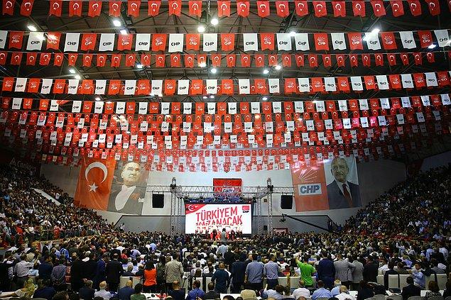 Oylamada 110 CHP'li Milletvekilinin tamamı oy birliğiyle Muharrem İnce'yi Cumhurbaşkanı adayı olarak belirledi.