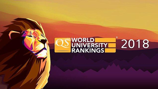 İşte QS yüksek öğretim grubunun araştırmasına göre 'en iyi 10 öğrenci şehri' 👇