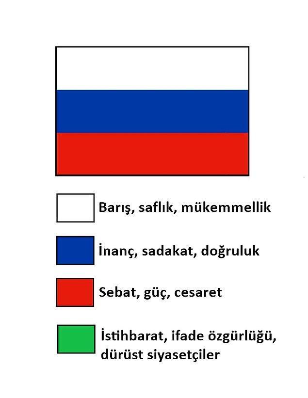 16. Rusya