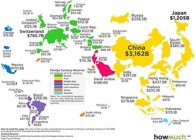 Haritalandırılmış şekilde ülkelerin döviz rezervlerinin miktarı;