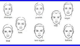 Yüz Şekline Göre Ne Kadar Çekicisin?
