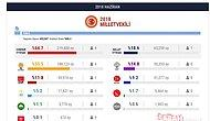 Adıyaman Seçim Sonuçları 2018: Milletvekili Listesi