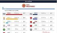 Aksaray Seçim Sonuçları 2018: Milletvekili Listesi