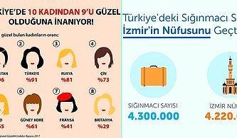 Dünya ve Türkiye Hakkında Önem Arz Eden Çarpıcı Gerçeklerle Yüzleşeceğiniz 23 İnfografik