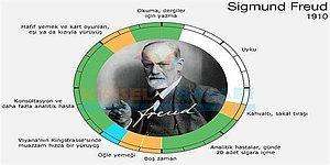 Sigmund Freud'dan Victor Hugo'ya Başarı Denince Akla İlk Gelen İsimler Bir Gün İçinde Neler Yapıyor?