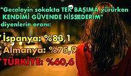 Türk İnsanı Hakkında Merak Edilenlere Işık Tutacak, Oluşmasında Sizin de Katkınızın Olduğu 18 Data & İstatistik
