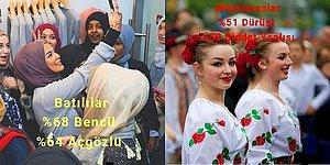 Müslümanlar ve Batılıların Birbirleri Hakkındaki Görüşlerinin Yer Aldığı Bu Araştırmaya Mutlaka Bakmalısınız!