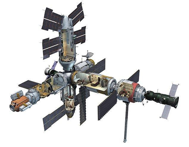 1986: SSCB, Mir uzay istasyonu'nu uzaya gönderdi.