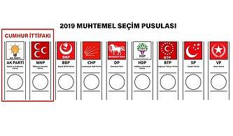 Sosyal Medya Belediye Başkanını Seçiyor! 31 Mart Belediye Seçimleriyle İlgili En Geniş Katılımlı Anket