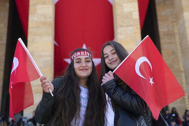 4. Ankara