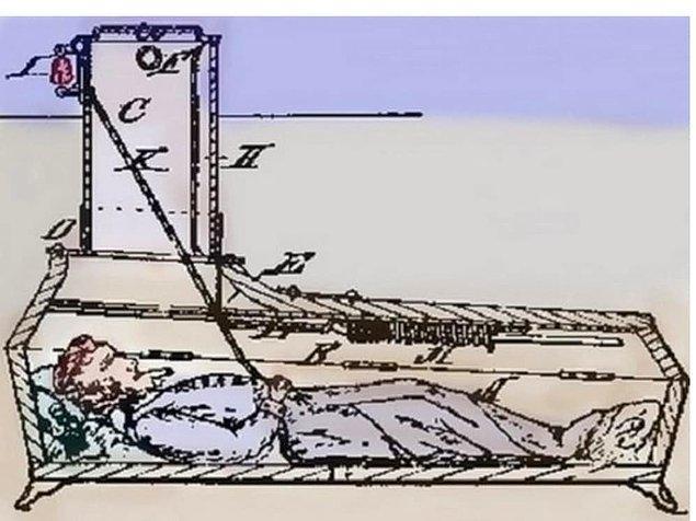 1800'lü yıllarda ölen kişilerin tabutlarının içine zil çalabilen bir mekanizma konuyordu. O yıllarda insanların ölüp ölmediği tam anlaşılamadığı için böyle bir sistem geliştirilmişti. Gömülen kişi ölmemişse kendine geldikten sonra zili çalardı.