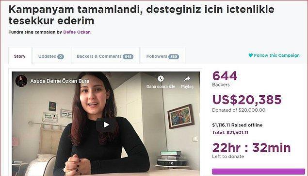 Kısa süre içerisinde Defne, oluşturduğu destek fonuna yaklaşık 21 bin USD toplamayı başardı.
