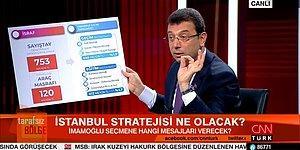 İmamoğlu CNN Türk'te Konuştu: 'Şimdi İsrafları Anlatacağım' İfadesine Ahmet Hakan'ın Yanıtı 'Süre Bitti' Oldu