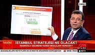 Ahmet Hakan #SüreBitti Demişti: CNN Türk'ten Apar Topar Biten 'Tarafsız Bölge' Hakkında Açıklama