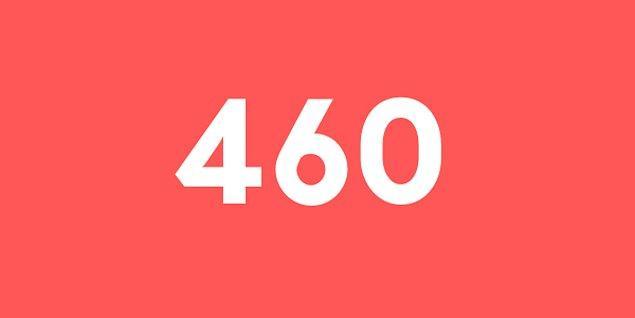 Üniversite sınav sonucun 460 puan!