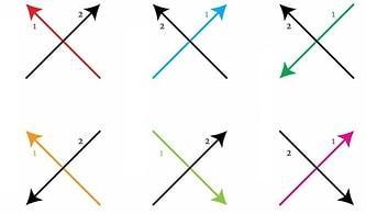 X Harfini Yazma Şekline Göre Gerçek Karakterini Anlatıyoruz!