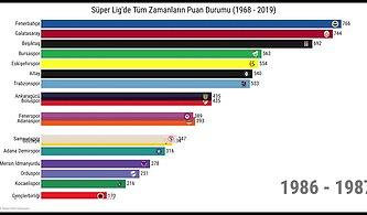 1968 - 2019 Yılları Arasında Süper Lig'de En Çok Puan Toplayan Hangi Takım?