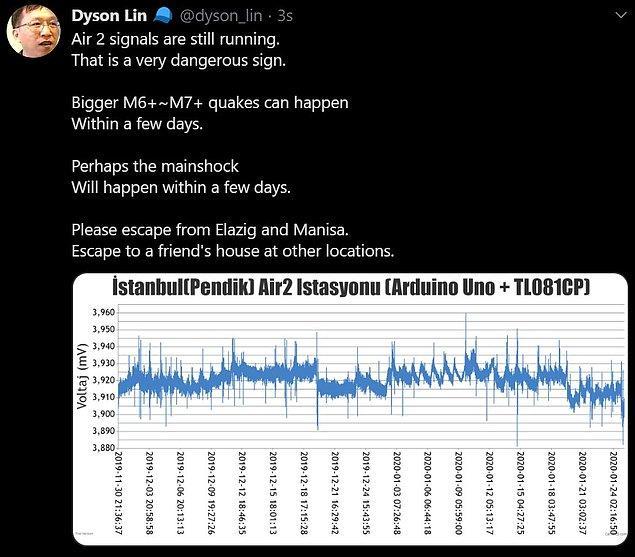 Sabah olduğundaysa insanların Manisa ve Elazığ'dan çıkmasını, daha büyük bir depremin yolda olduğunu açıkladığı bir tweet attı...