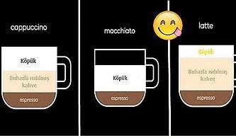 Starbucks'a Gidince Arka Duvara Bakmayın! İsimleri Farklı Olmasına Rağmen Bazı Espresso Olan 13 Farklı Kahve Türü
