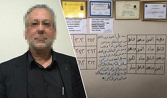 Koronavirüs İçin de Muska Yazıyormuş: Güngören'de Kendisini 'Hocaefendi' Olarak Tanıtan Dolandırıcı Yakalandı